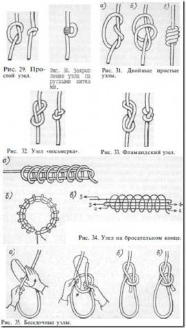 Морские узлы как вязать с картинками