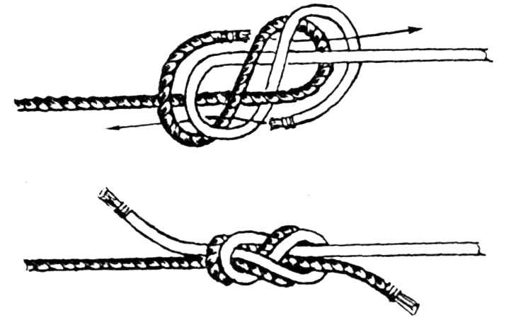 Схема вязания узла восьмерка 741